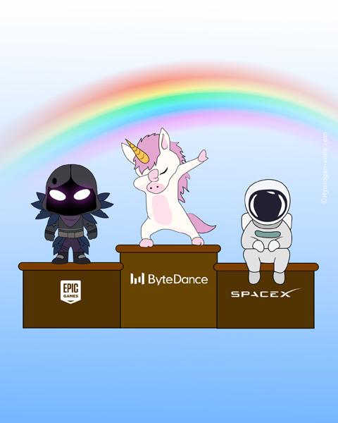 Unicorni: Le 3 Start-Up che valgono miliardi